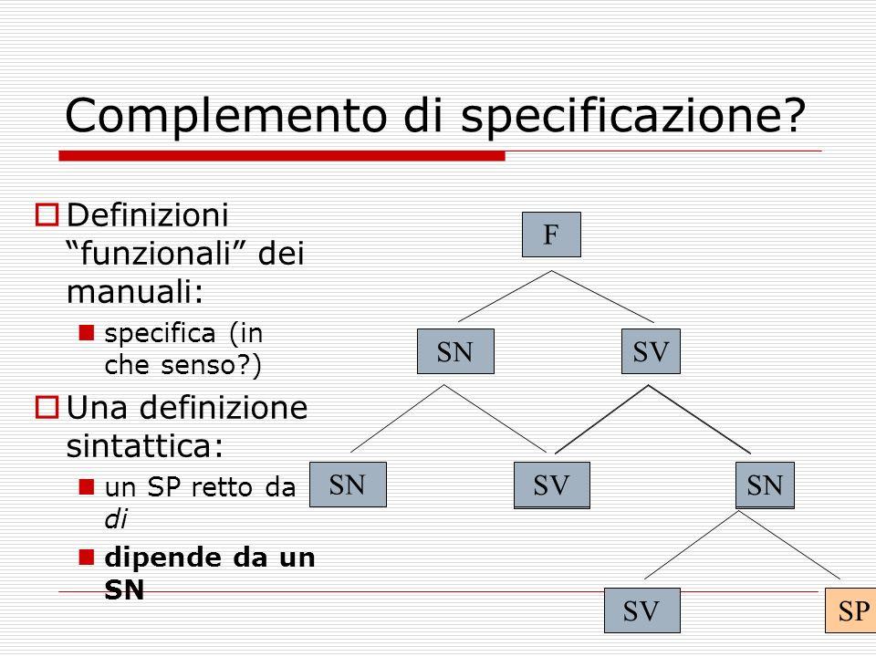 Complemento di specificazione? Definizioni funzionali dei manuali: specifica (in che senso?) Una definizione sintattica: un SP retto da di dipende da