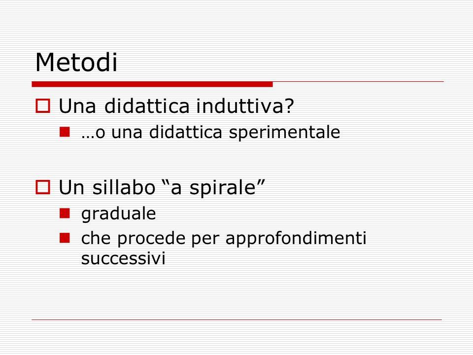 Metodi Una didattica induttiva? …o una didattica sperimentale Un sillabo a spirale graduale che procede per approfondimenti successivi