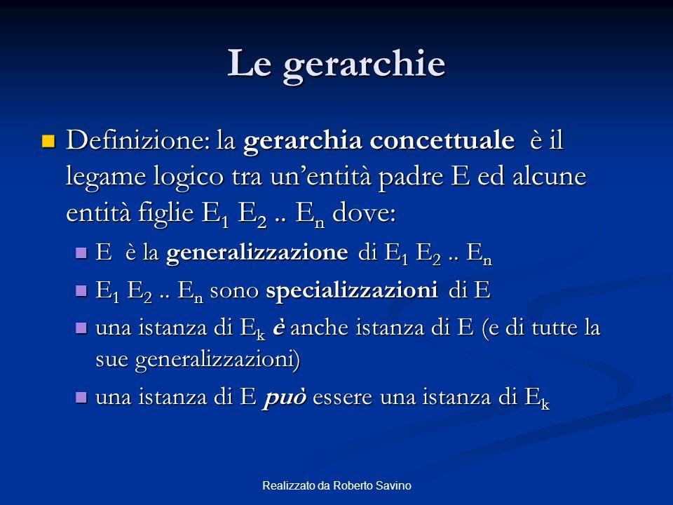 Realizzato da Roberto Savino Le gerarchie Definizione: la gerarchia concettuale è il legame logico tra unentità padre E ed alcune entità figlie E 1 E