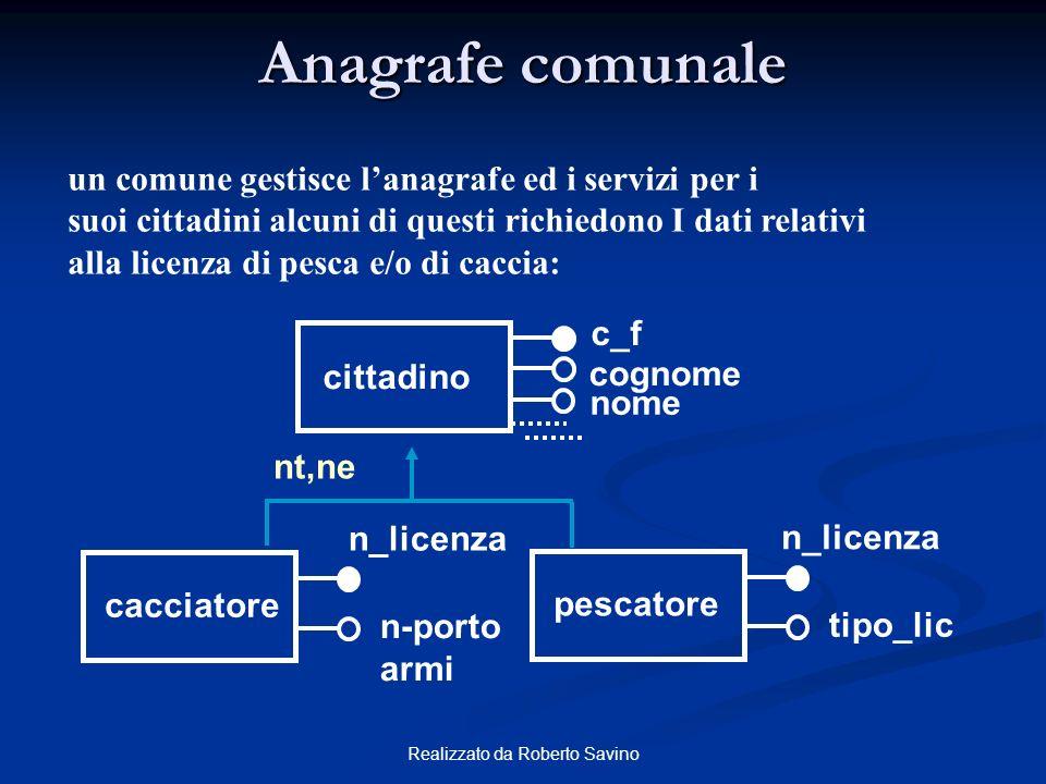 Realizzato da Roberto Savino Anagrafe comunale un comune gestisce lanagrafe ed i servizi per i suoi cittadini alcuni di questi richiedono I dati relat