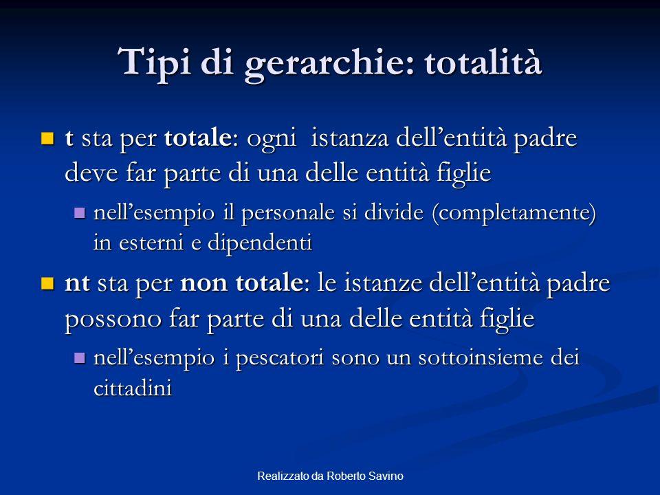 Realizzato da Roberto Savino Tipi di gerarchie: totalità t sta per totale: ogni istanza dellentità padre deve far parte di una delle entità figlie t s