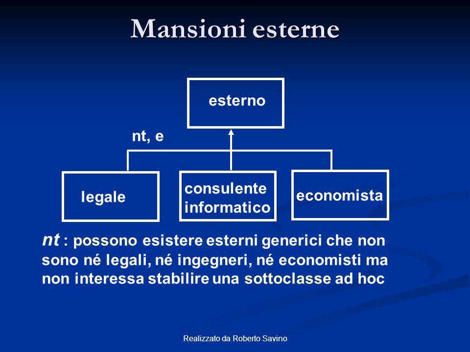 Realizzato da Roberto Savino Mansioni esterne consulente informatico legale esterno economista nt, e nt : possono esistere esterni generici che non so