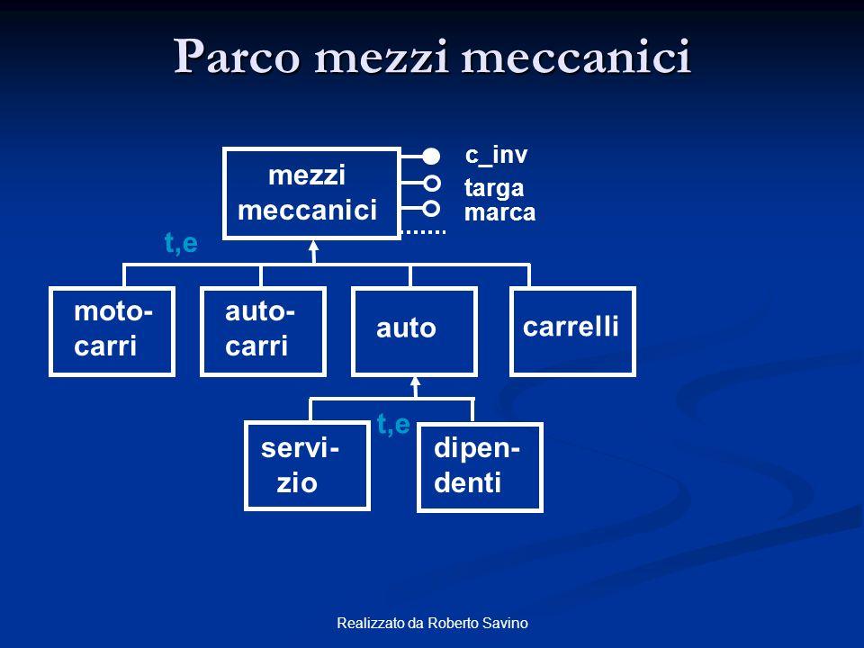 Realizzato da Roberto Savino Parco mezzi meccanici mezzi meccanici c_inv targa marca t,e moto- carri auto- carri auto dipen- denti servi- zio carrelli