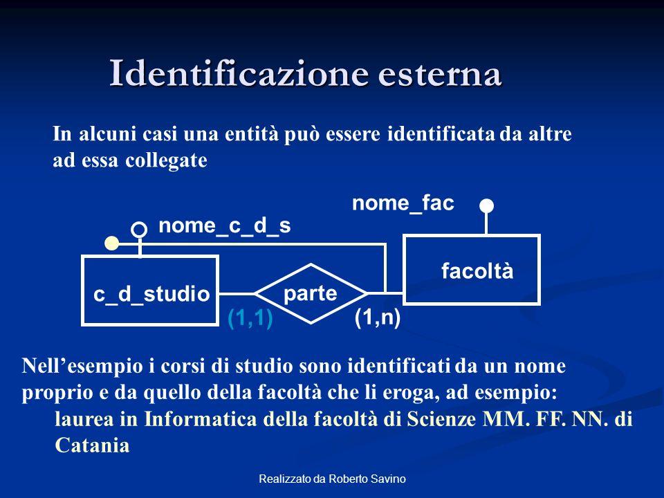 Identificazione esterna In alcuni casi una entità può essere identificata da altre ad essa collegate nome_c_d_s c_d_studio facoltà (1,n) (1,1) parte n