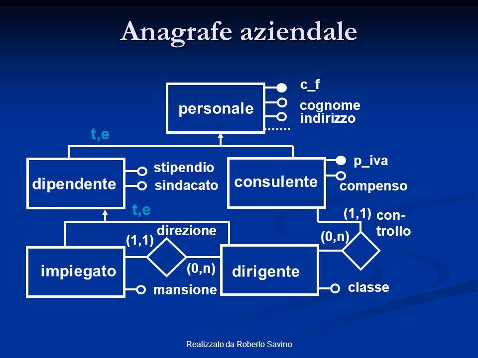 Realizzato da Roberto Savino Anagrafe aziendale personale c_f cognome indirizzo t,e impiegato dirigente consulente dipendente stipendio sindacato p_iv