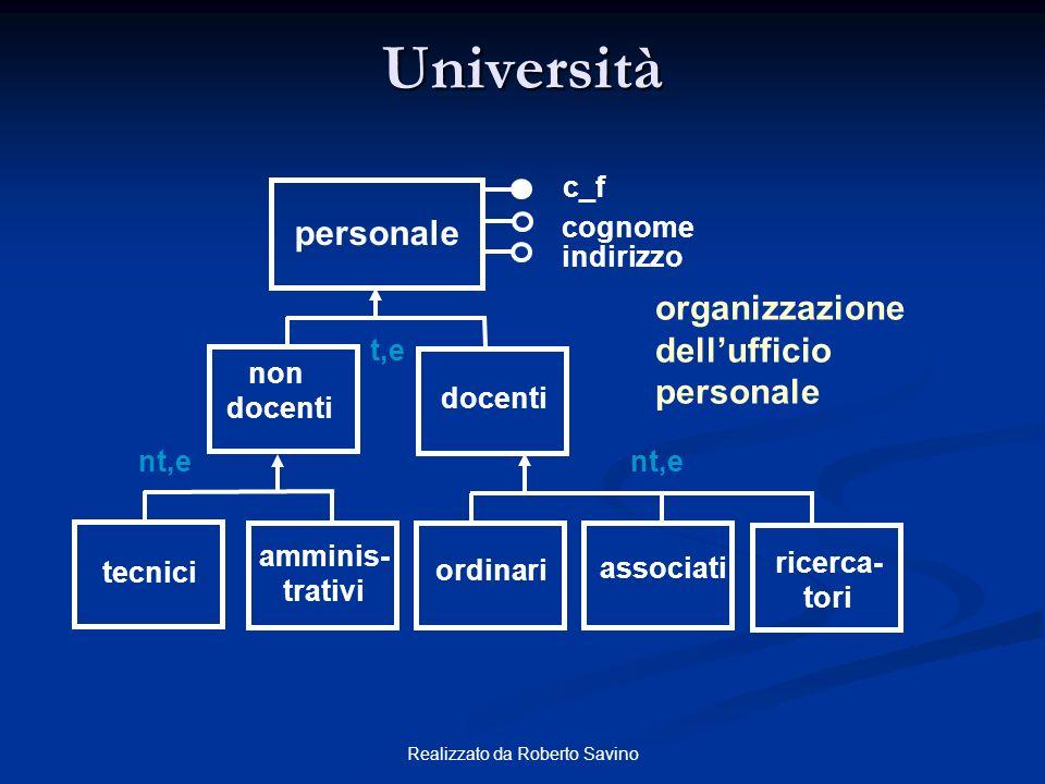 Realizzato da Roberto Savino Università personale c_f cognome indirizzo t,e ordinari associati ricerca- tori docenti non docenti nt,e tecnici amminis-