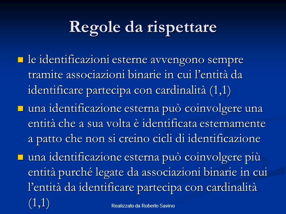 Realizzato da Roberto Savino Regole da rispettare le identificazioni esterne avvengono sempre tramite associazioni binarie in cui lentità da identific