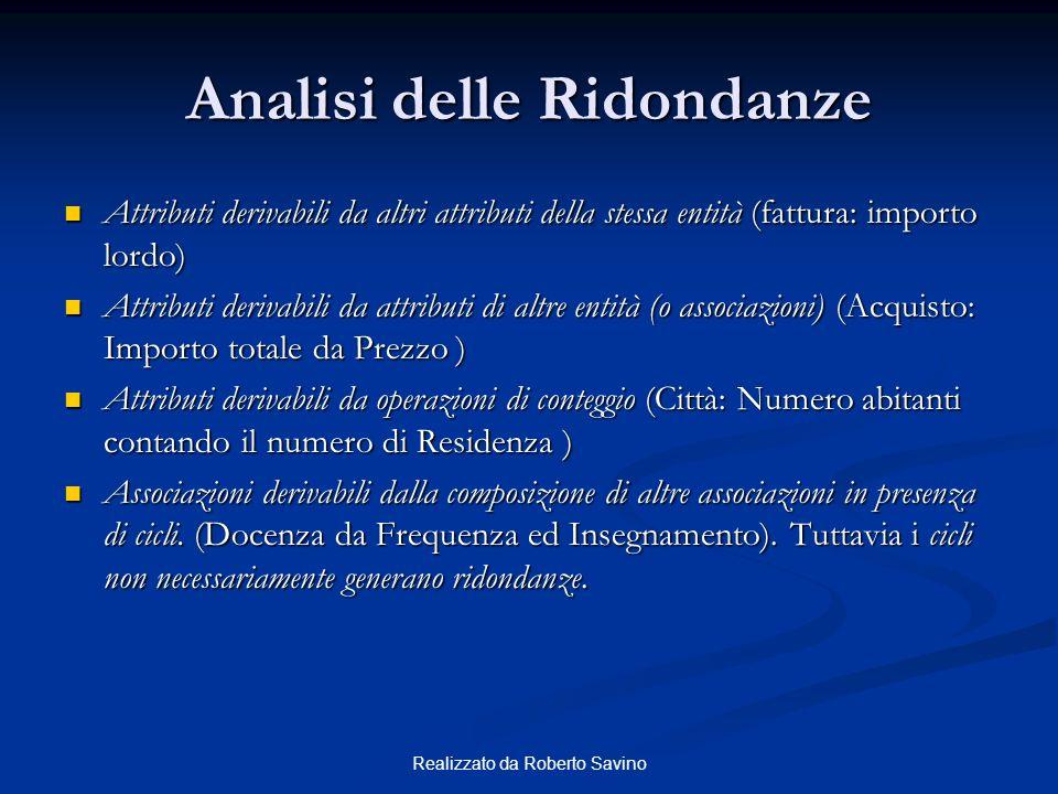 Realizzato da Roberto Savino Analisi delle Ridondanze Attributi derivabili da altri attributi della stessa entità (fattura: importo lordo) Attributi d