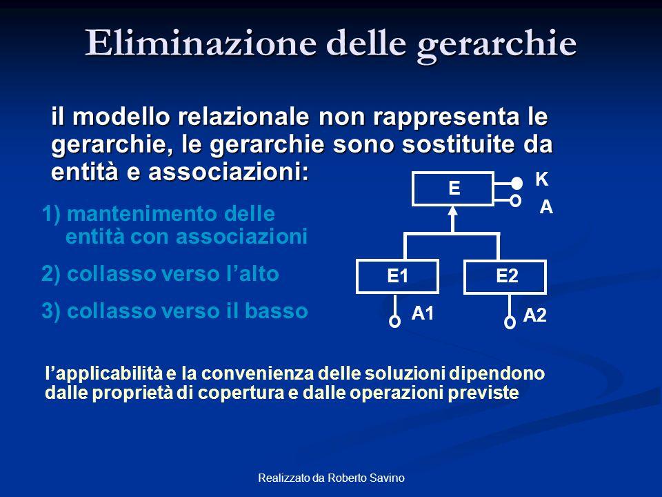 Realizzato da Roberto Savino Eliminazione delle gerarchie il modello relazionale non rappresenta le gerarchie, le gerarchie sono sostituite da entità