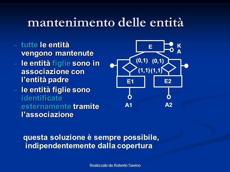 Realizzato da Roberto Savino mantenimento delle entità – tutte le entità vengono mantenute – le entità figlie sono in associazione con lentità padre –