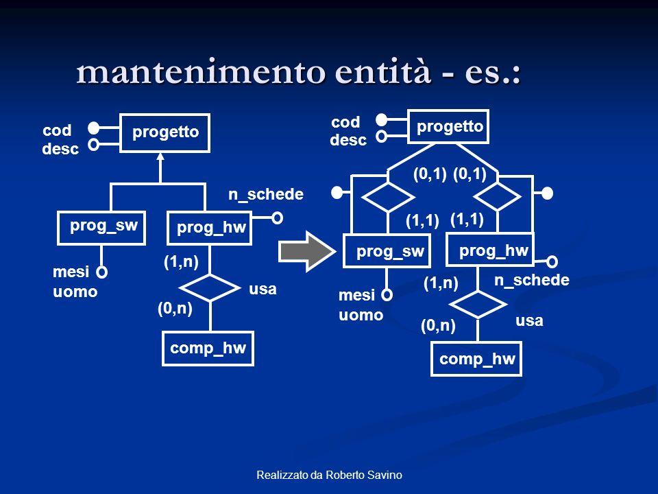 Realizzato da Roberto Savino mantenimento entità - es.: progetto prog_sw prog_hw cod desc n_schede mesi uomo comp_hw usa (1,n) (0,n) (1,1) (0,1) (1,1)