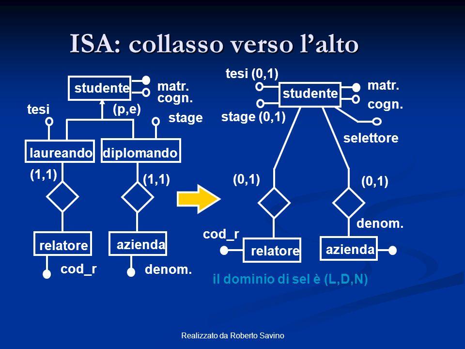 Realizzato da Roberto Savino ISA: collasso verso lalto studente laureandodiplomando matr. cogn. stage tesi cod_r relatore denom. azienda (1,1) student