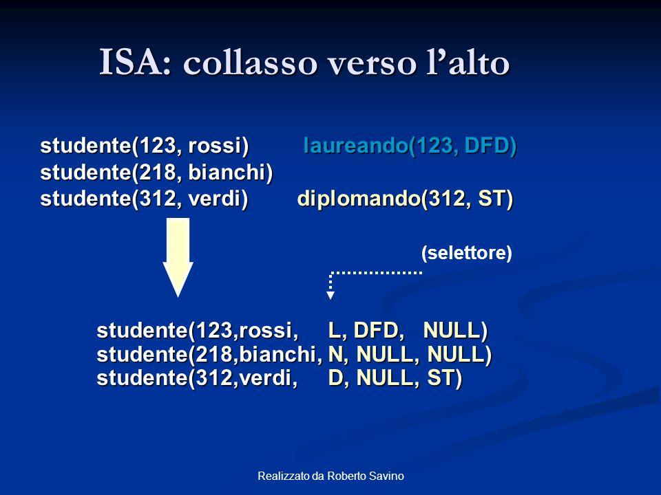 Realizzato da Roberto Savino studente(123, rossi) laureando(123, DFD) studente(218, bianchi) studente(312, verdi) diplomando(312, ST) studente(123,ros