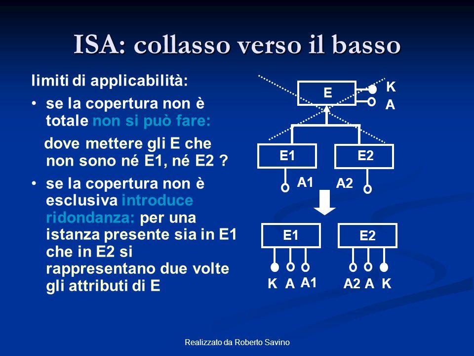 Realizzato da Roberto Savino limiti di applicabilità: se la copertura non è totale non si può fare: dove mettere gli E che non sono né E1, né E2 ? se