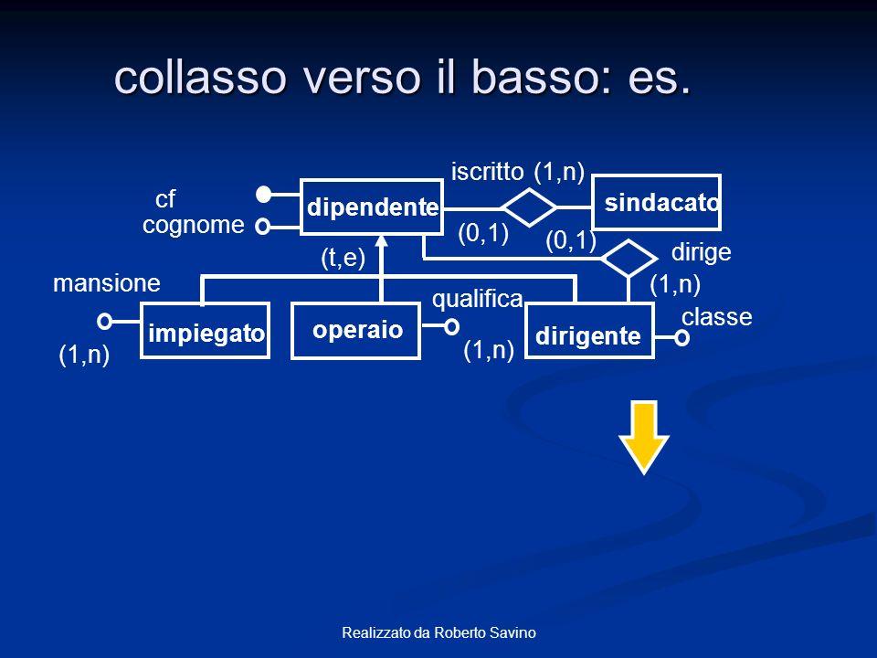 Realizzato da Roberto Savino collasso verso il basso: es. dipendente impiegato operaio cf cognome qualifica mansione (t,e) dirigente classe iscritto (