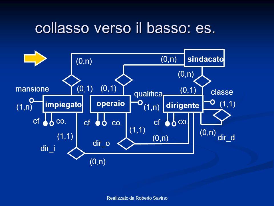 Realizzato da Roberto Savino collasso verso il basso: es. impiegato operaio cf qualifica mansione dirigente classe (0,1) (0,n) (1,n) dir_d sindacato c