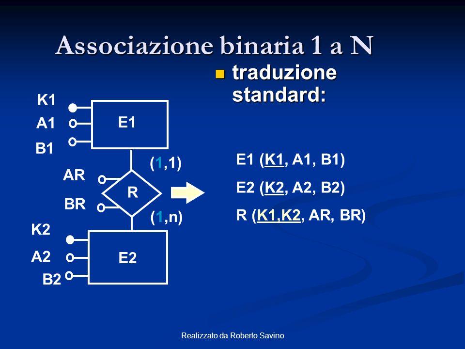 Realizzato da Roberto Savino Associazione binaria 1 a N traduzione standard: traduzione standard: E1 (K1, A1, B1) E2 (K2, A2, B2) R (K1,K2, AR, BR) E1