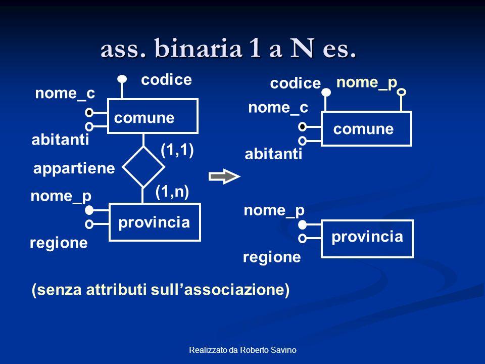 Realizzato da Roberto Savino ass. binaria 1 a N es. comune nome_c nome_p provincia (1,1) (1,n) abitanti appartiene regione codice comune nome_c nome_p