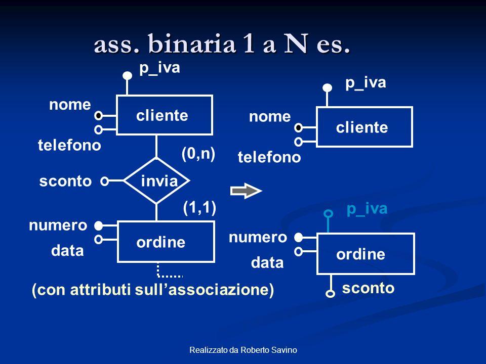 Realizzato da Roberto Savino ass. binaria 1 a N es. cliente nome numero ordine (0,n) (1,1) telefono invia data sconto p_iva cliente nome numero ordine