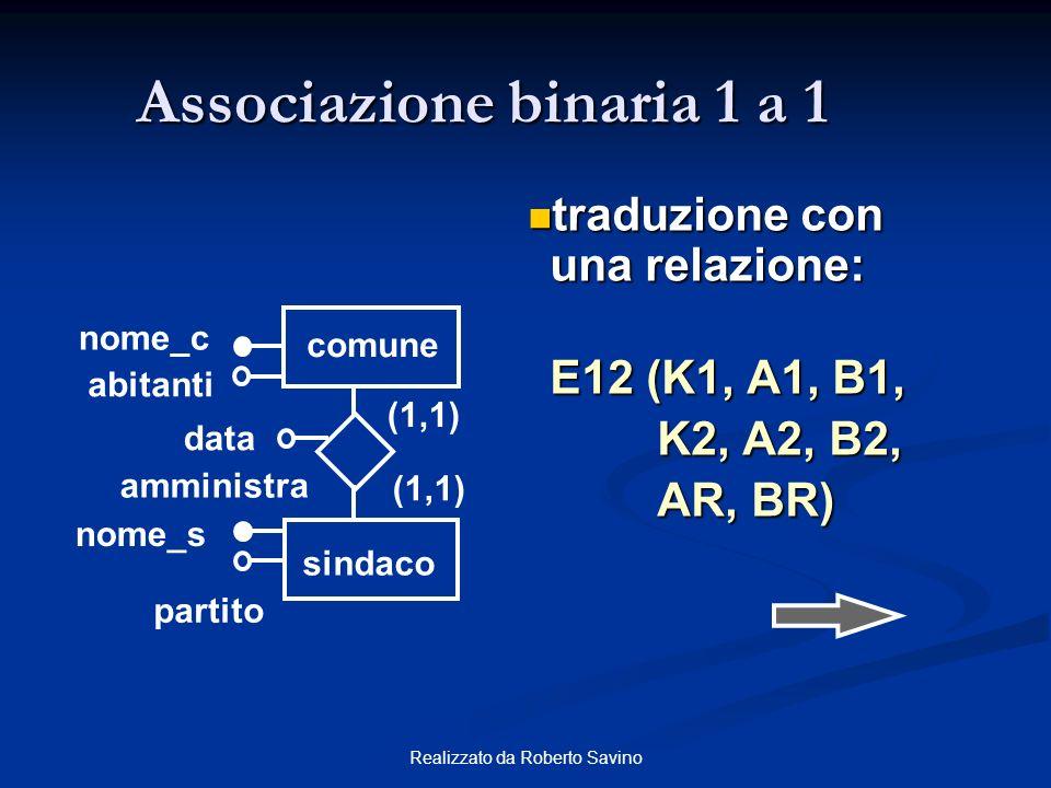 Realizzato da Roberto Savino Associazione binaria 1 a 1 traduzione con una relazione: traduzione con una relazione: E12 (K1, A1, B1, K2, A2, B2, K2, A