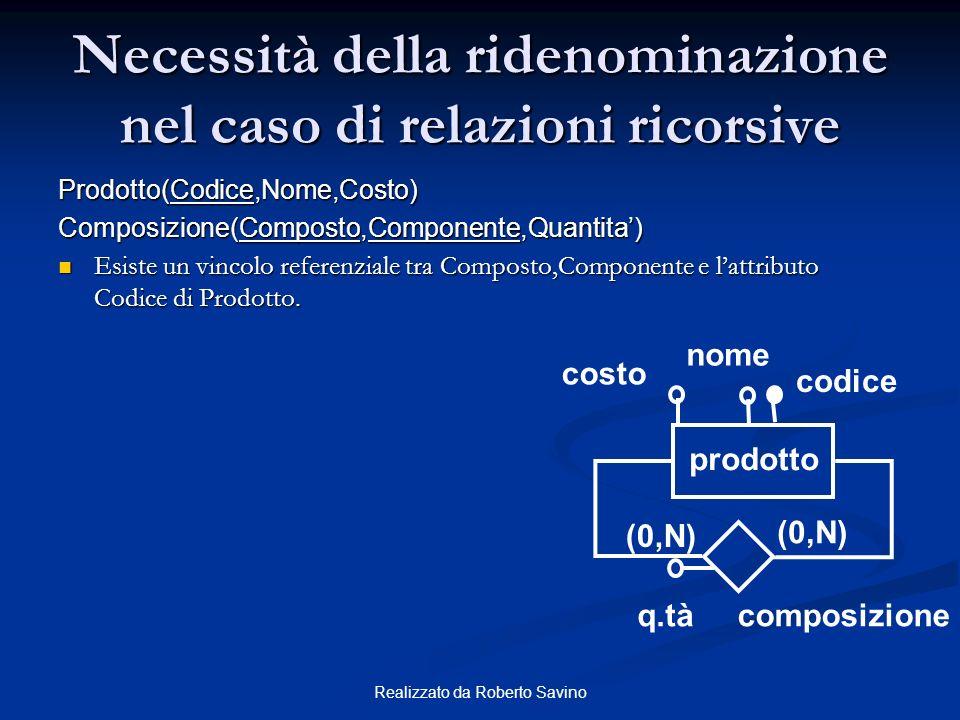 Realizzato da Roberto Savino Necessità della ridenominazione nel caso di relazioni ricorsive Prodotto(Codice,Nome,Costo) Composizione(Composto,Compone