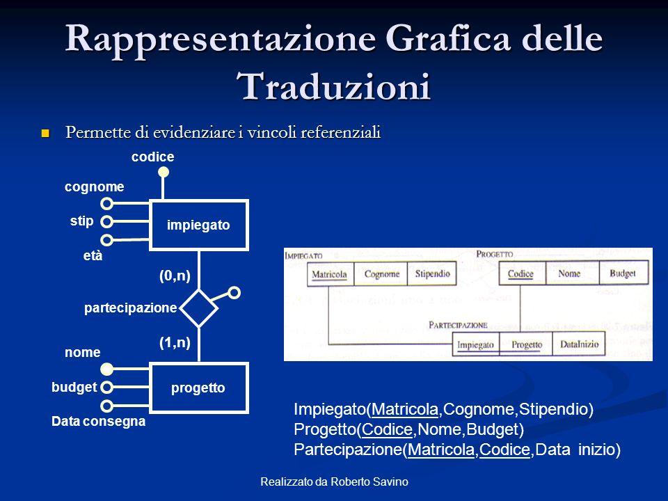 Realizzato da Roberto Savino Rappresentazione Grafica delle Traduzioni Permette di evidenziare i vincoli referenziali Permette di evidenziare i vincol