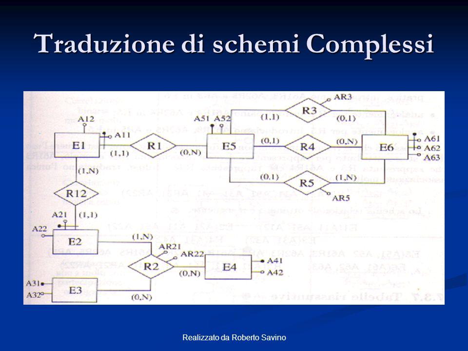 Realizzato da Roberto Savino Traduzione di schemi Complessi