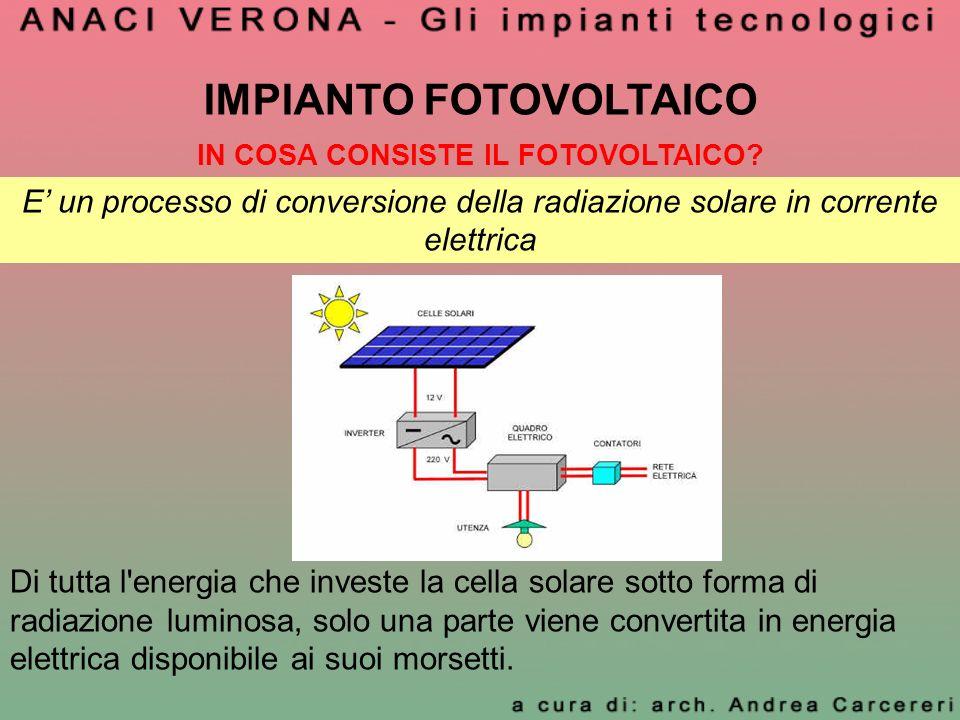 IMPIANTO FOTOVOLTAICO E un processo di conversione della radiazione solare in corrente elettrica Di tutta l'energia che investe la cella solare sotto