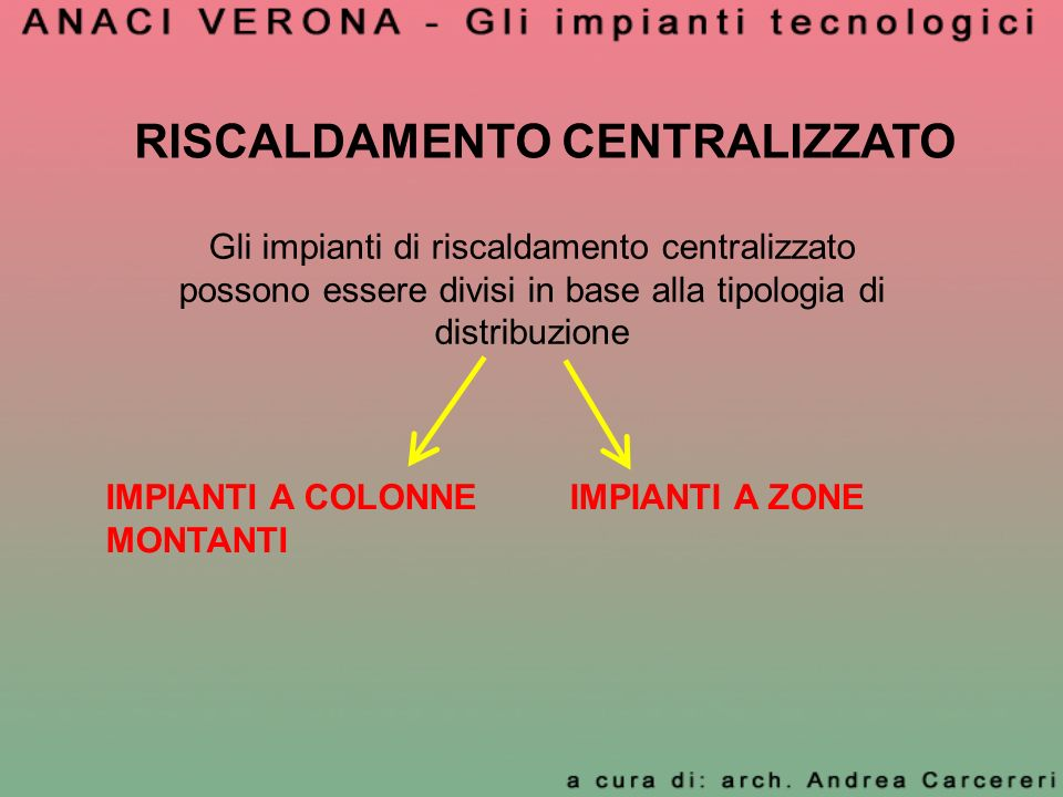 RISCALDAMENTO CENTRALIZZATO Gli impianti di riscaldamento centralizzato possono essere divisi in base alla tipologia di distribuzione IMPIANTI A COLON