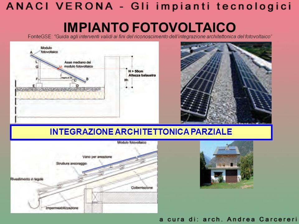 INTEGRAZIONE ARCHITETTONICA PARZIALE FonteGSE: Guida agli interventi validi ai fini del riconoscimento dellintegrazione architettonica del fotovoltaic