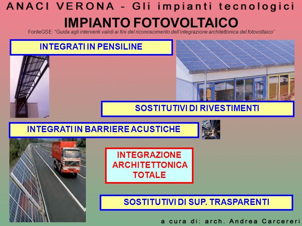 IMPIANTO FOTOVOLTAICO INTEGRAZIONE ARCHITETTONICA TOTALE INTEGRATI IN BARRIERE ACUSTICHE SOSTITUTIVI DI RIVESTIMENTI SOSTITUTIVI DI SUP. TRASPARENTI I