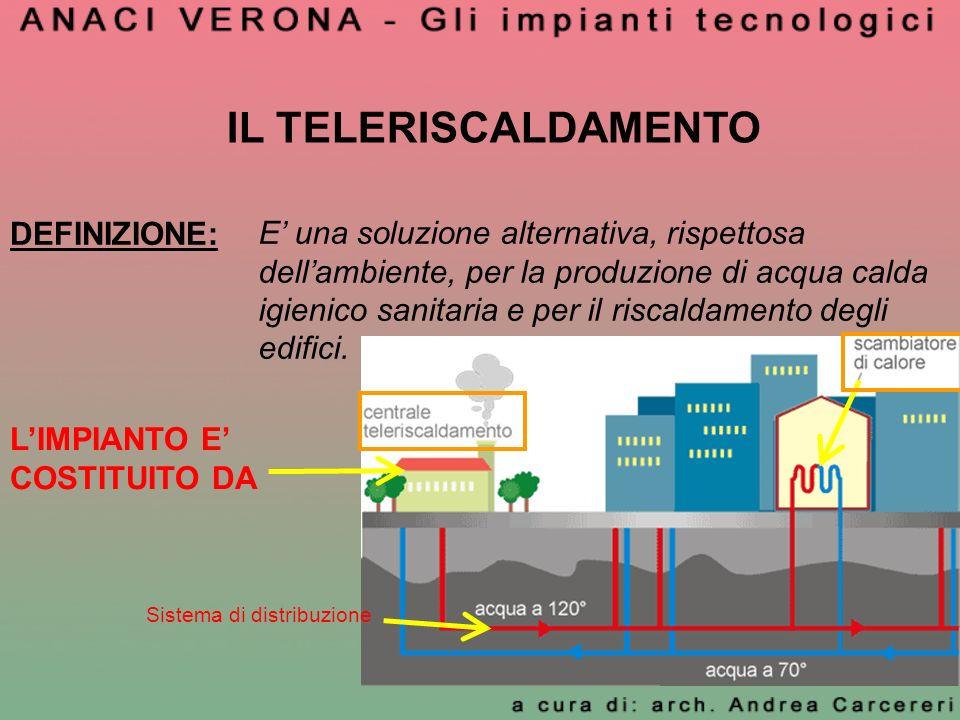IL TELERISCALDAMENTO LIMPIANTO E COSTITUITO DA Sistema di distribuzione DEFINIZIONE: E una soluzione alternativa, rispettosa dellambiente, per la prod