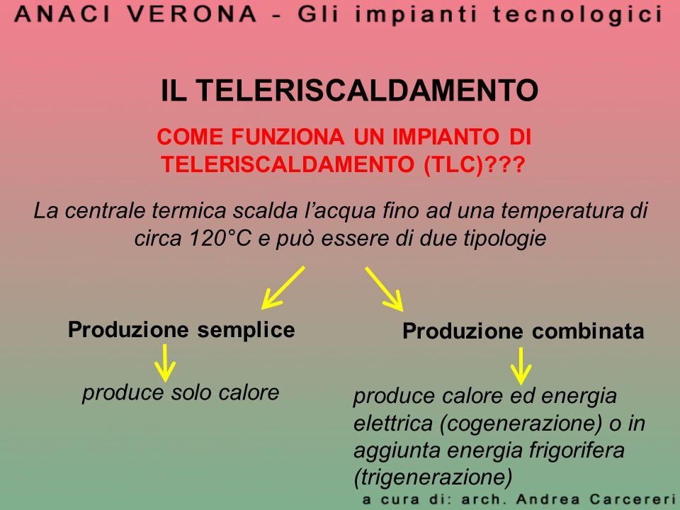 IL TELERISCALDAMENTO La centrale termica scalda lacqua fino ad una temperatura di circa 120°C e può essere di due tipologie COME FUNZIONA UN IMPIANTO