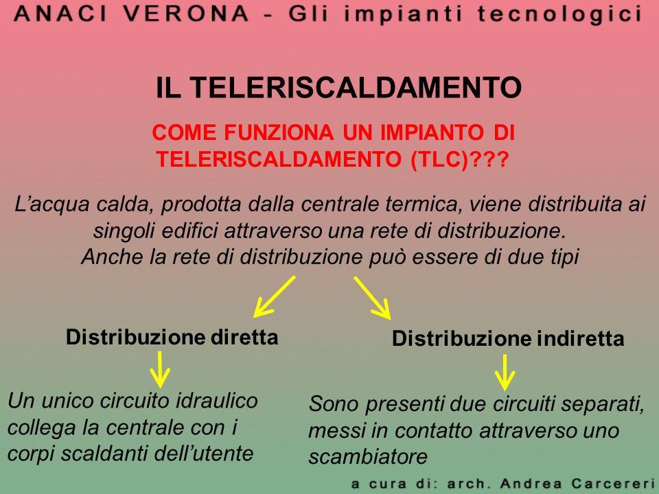IL TELERISCALDAMENTO Lacqua calda, prodotta dalla centrale termica, viene distribuita ai singoli edifici attraverso una rete di distribuzione. Anche l
