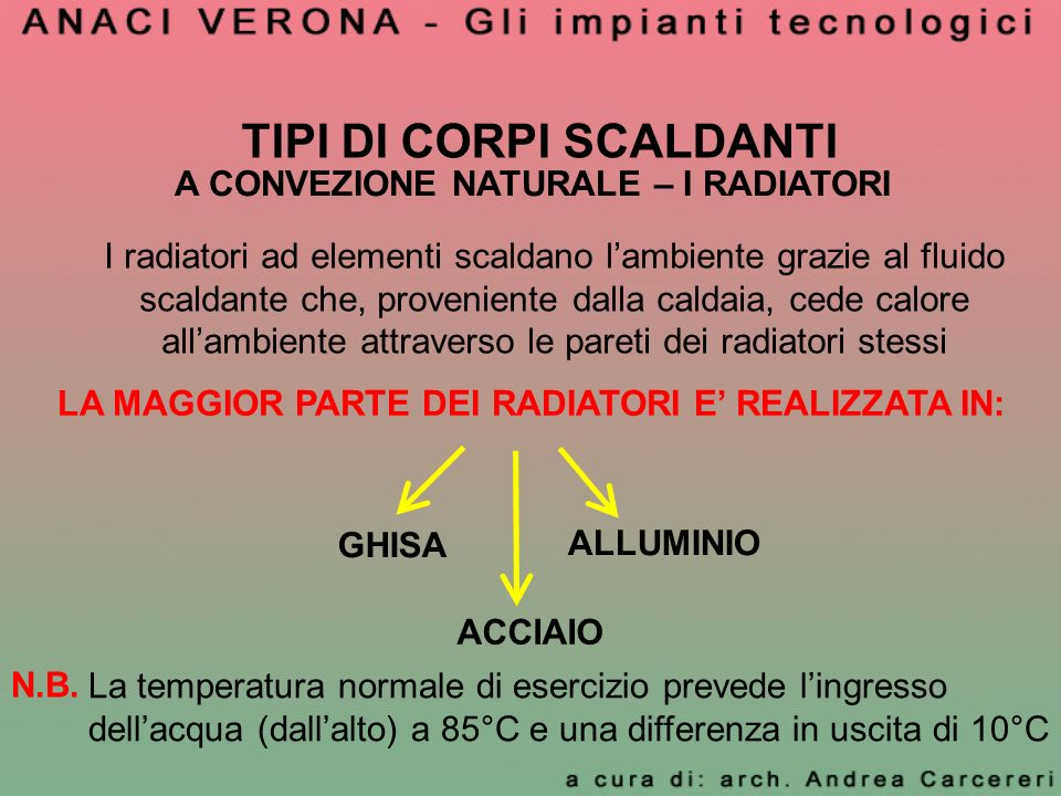 TIPI DI CORPI SCALDANTI LA MAGGIOR PARTE DEI RADIATORI E REALIZZATA IN: A CONVEZIONE NATURALE – I RADIATORI I radiatori ad elementi scaldano lambiente