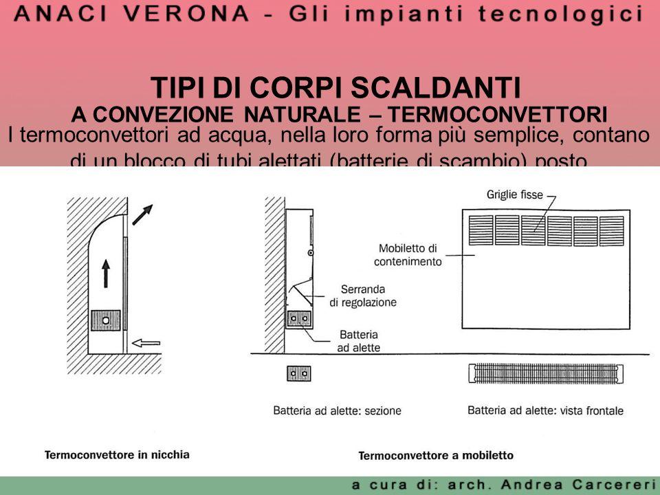 TIPI DI CORPI SCALDANTI A CONVEZIONE NATURALE – TERMOCONVETTORI I termoconvettori ad acqua, nella loro forma più semplice, contano di un blocco di tub