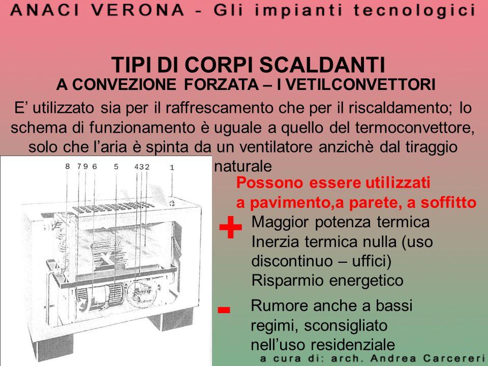 TIPI DI CORPI SCALDANTI A CONVEZIONE FORZATA – I VETILCONVETTORI E utilizzato sia per il raffrescamento che per il riscaldamento; lo schema di funzion