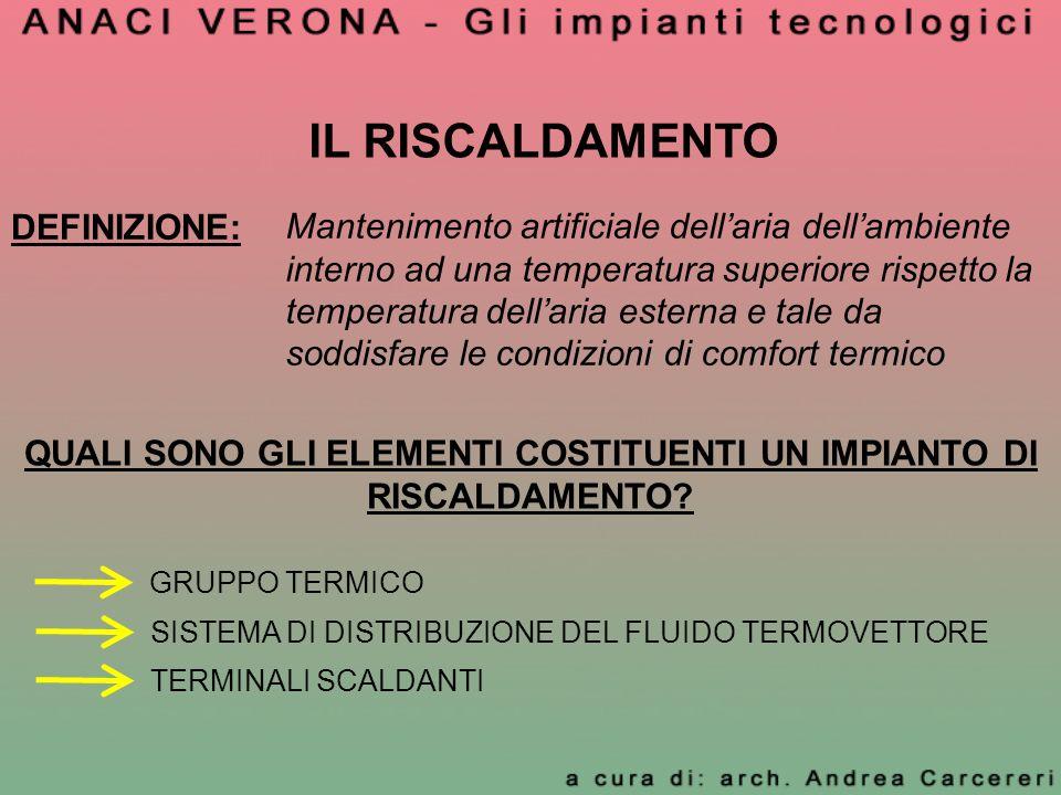 IL RISCALDAMENTO DEFINIZIONE: Mantenimento artificiale dellaria dellambiente interno ad una temperatura superiore rispetto la temperatura dellaria est