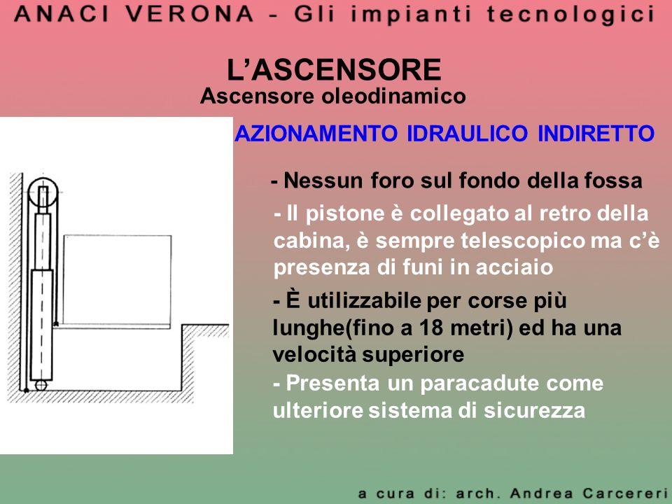 LASCENSORE Ascensore oleodinamico AZIONAMENTO IDRAULICO INDIRETTO - È utilizzabile per corse più lunghe(fino a 18 metri) ed ha una velocità superiore