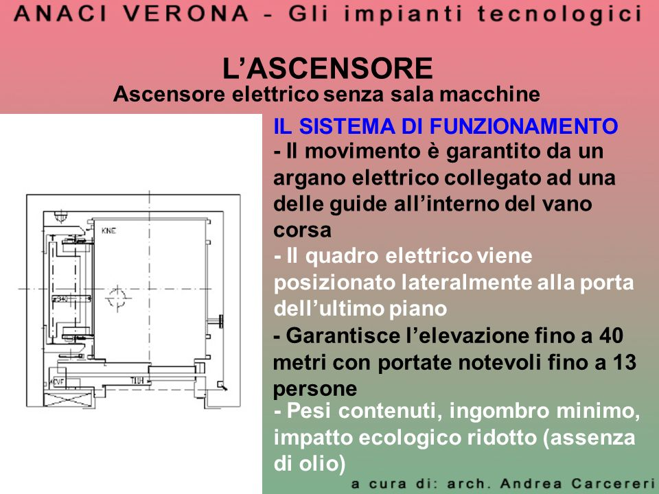 LASCENSORE Ascensore elettrico senza sala macchine - Il movimento è garantito da un argano elettrico collegato ad una delle guide allinterno del vano