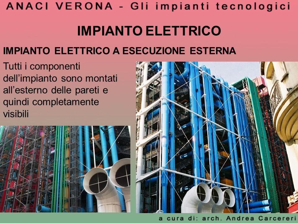 IMPIANTO ELETTRICO Tutti i componenti dellimpianto sono montati allesterno delle pareti e quindi completamente visibili IMPIANTO ELETTRICO A ESECUZION