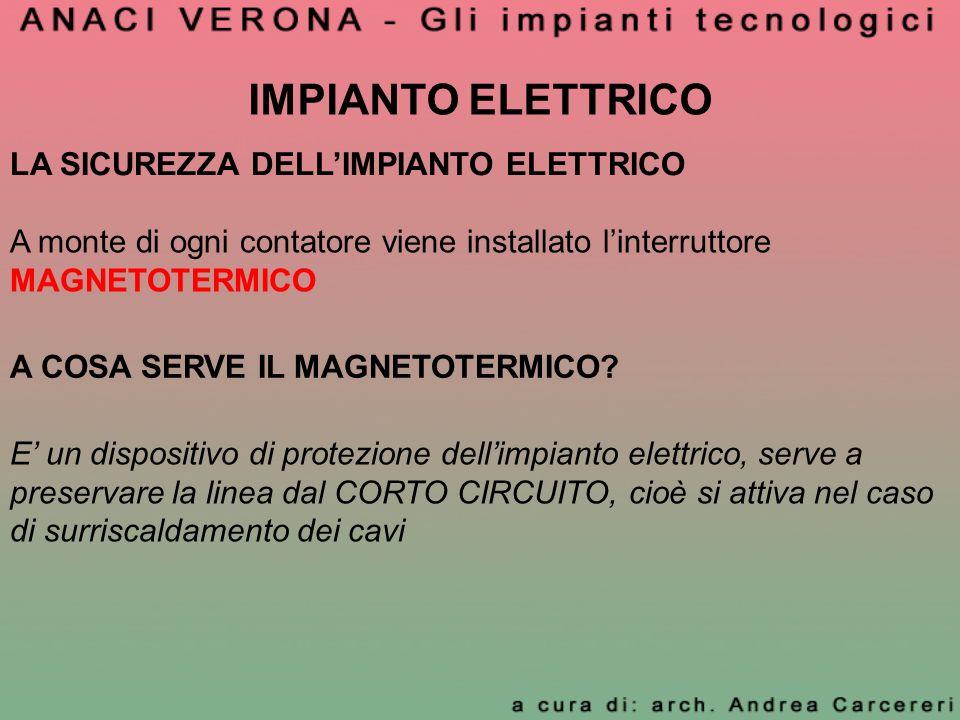 IMPIANTO ELETTRICO A monte di ogni contatore viene installato linterruttore MAGNETOTERMICO LA SICUREZZA DELLIMPIANTO ELETTRICO A COSA SERVE IL MAGNETO