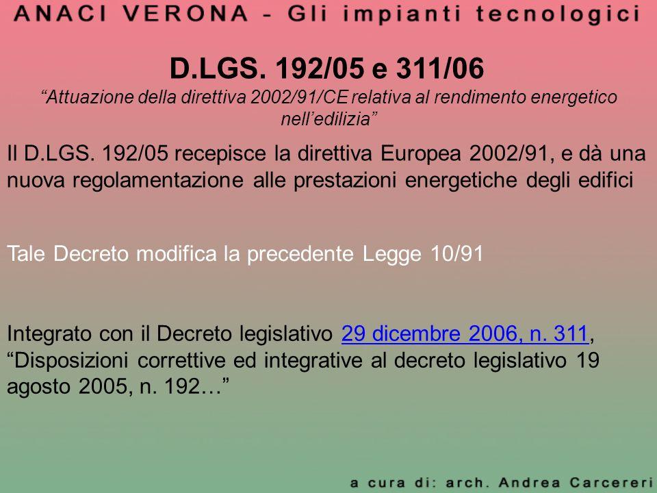 D.LGS. 192/05 e 311/06 Attuazione della direttiva 2002/91/CE relativa al rendimento energetico nelledilizia Il D.LGS. 192/05 recepisce la direttiva Eu