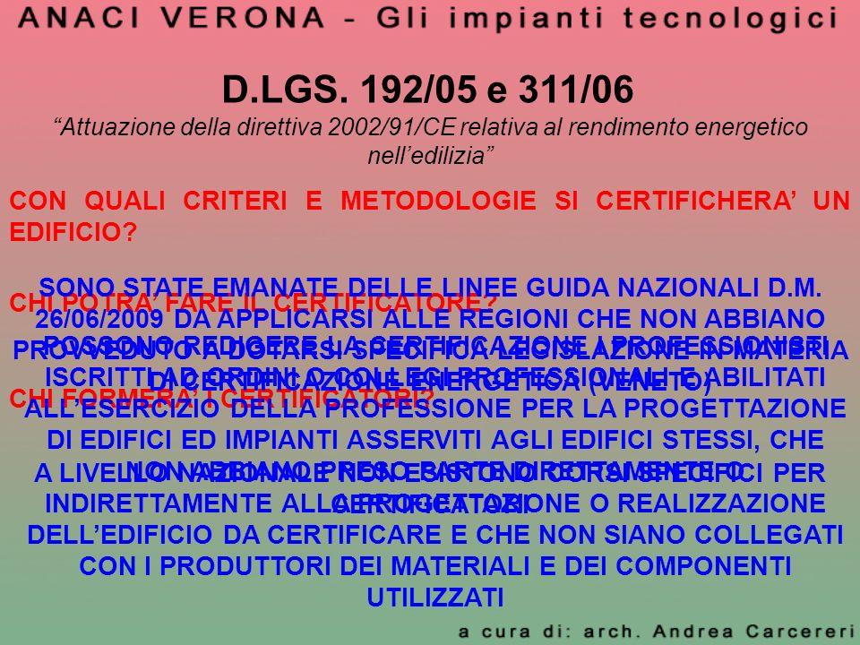 D.LGS. 192/05 e 311/06 Attuazione della direttiva 2002/91/CE relativa al rendimento energetico nelledilizia CHI POTRA FARE IL CERTIFICATORE? CHI FORME