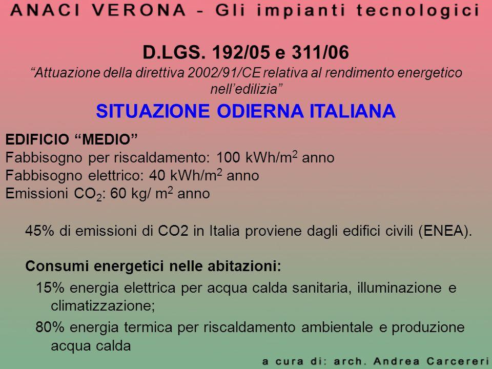 D.LGS. 192/05 e 311/06 Attuazione della direttiva 2002/91/CE relativa al rendimento energetico nelledilizia 45% di emissioni di CO2 in Italia proviene