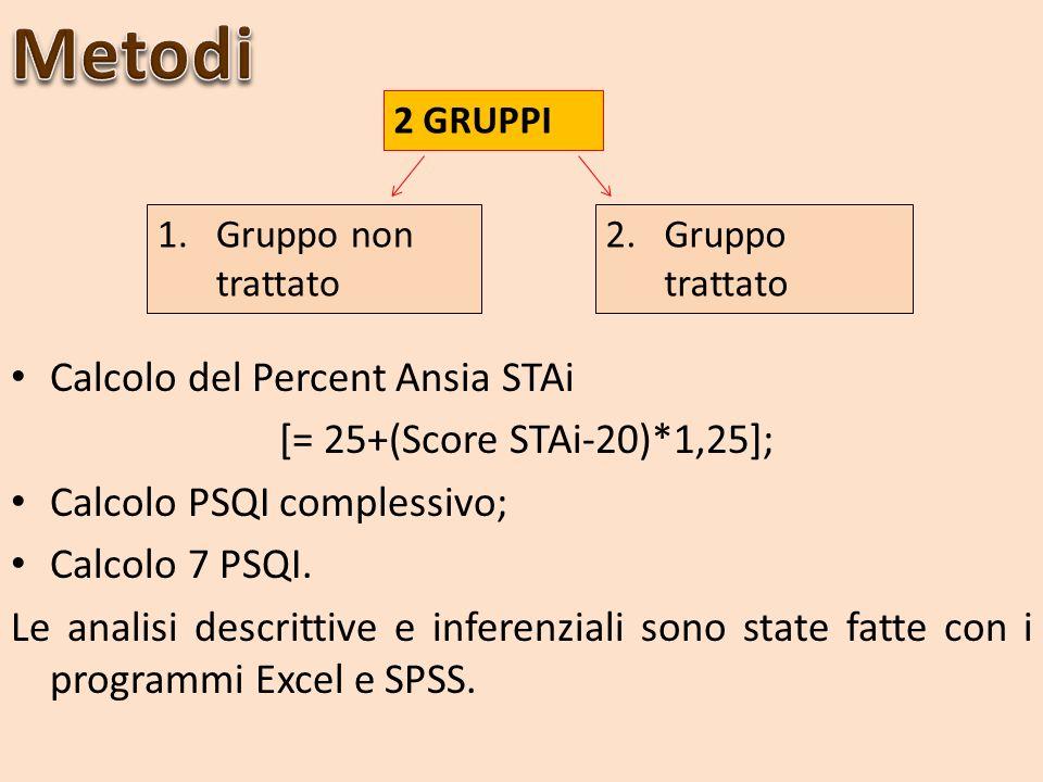 Calcolo del Percent Ansia STAi [= 25+(Score STAi-20)*1,25]; Calcolo PSQI complessivo; Calcolo 7 PSQI. Le analisi descrittive e inferenziali sono state