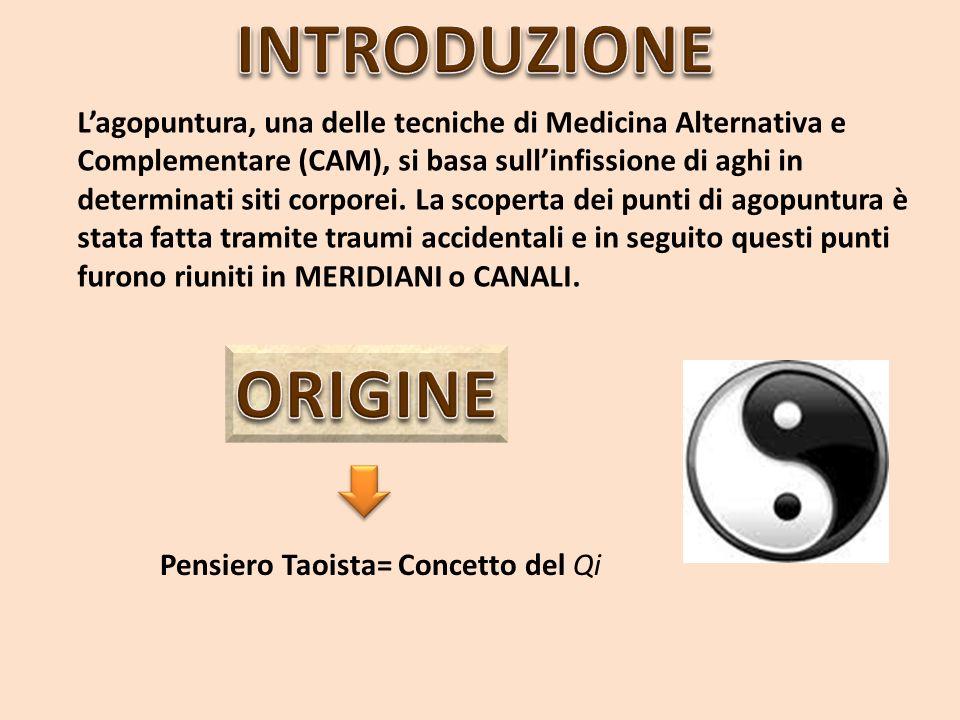 Lagopuntura, una delle tecniche di Medicina Alternativa e Complementare (CAM), si basa sullinfissione di aghi in determinati siti corporei. La scopert