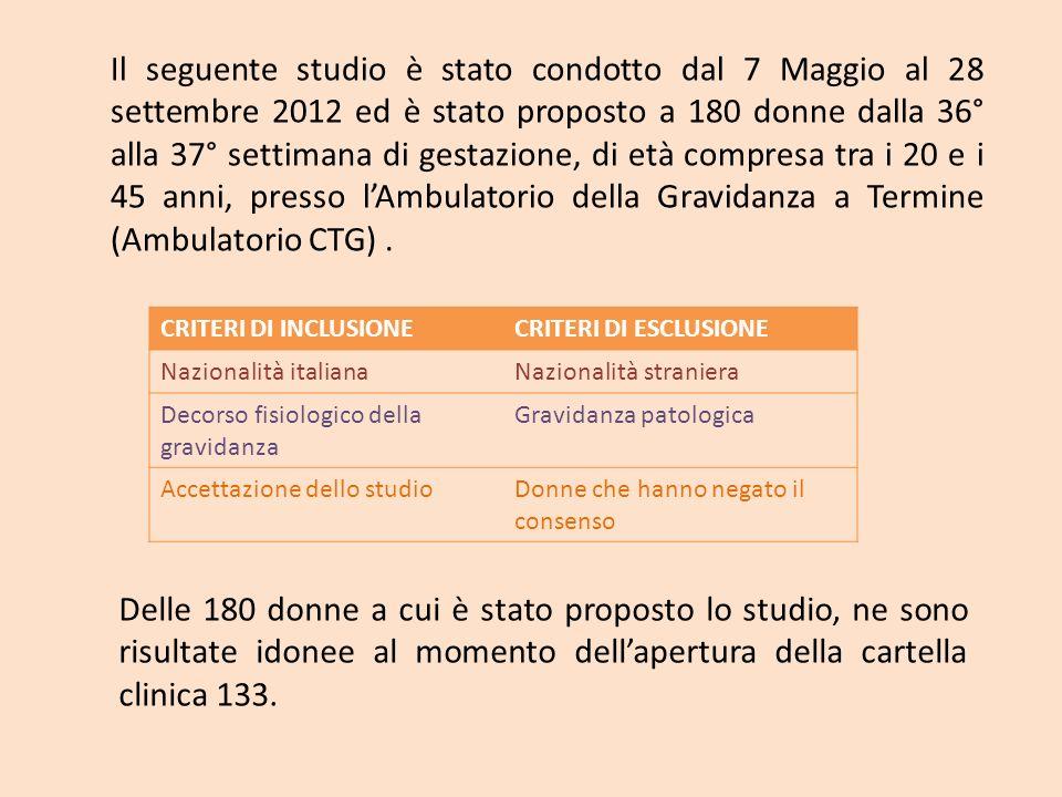 Il seguente studio è stato condotto dal 7 Maggio al 28 settembre 2012 ed è stato proposto a 180 donne dalla 36° alla 37° settimana di gestazione, di e