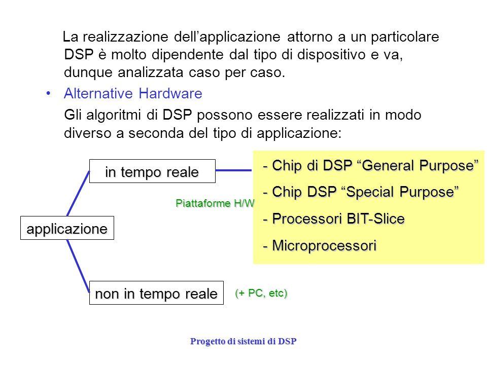 Progetto di sistemi di DSP La realizzazione dellapplicazione attorno a un particolare DSP è molto dipendente dal tipo di dispositivo e va, dunque anal