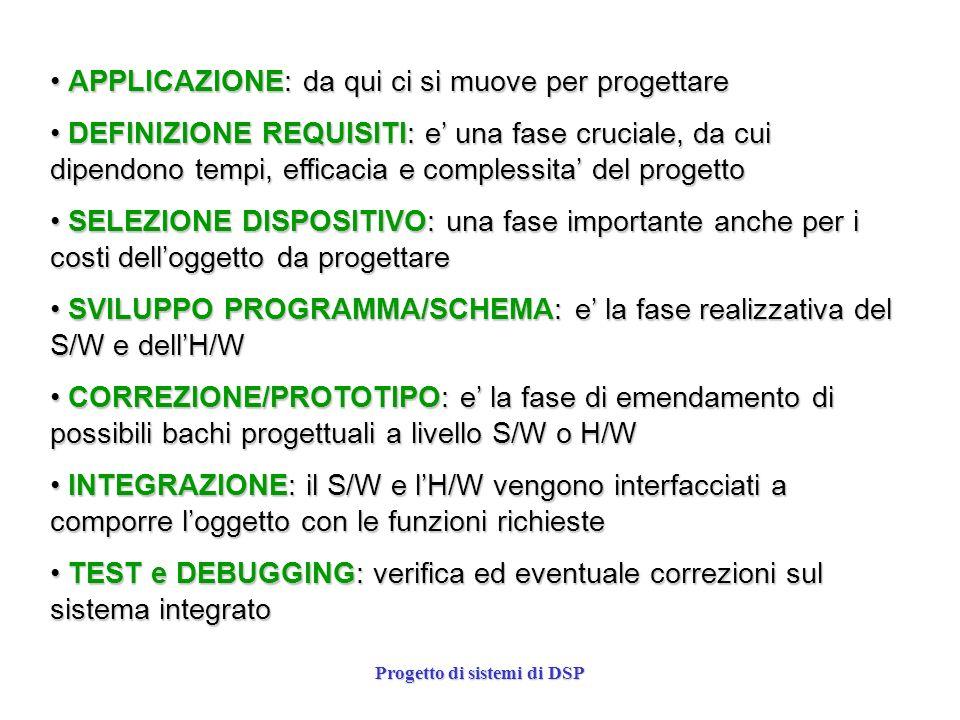 Progetto di sistemi di DSP (p.e.